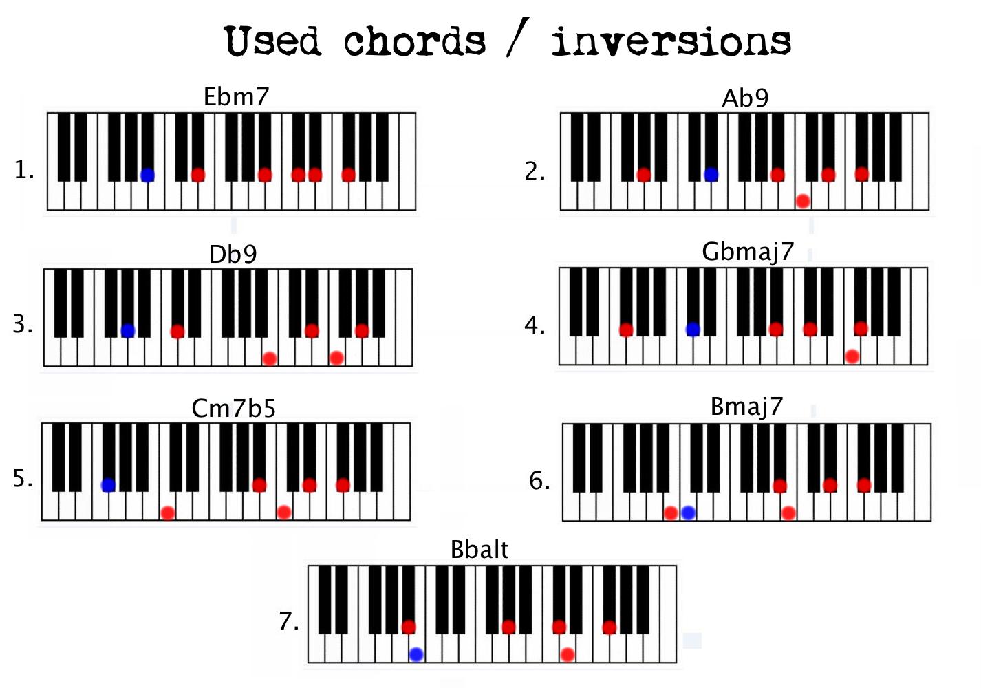 Jamiroquai - Virtual Insanity (dress up chords!) - Piano Couture